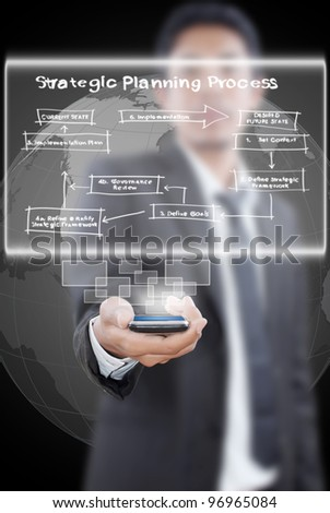 Businessman putting touch screen mobile phone with Strategic Planning.