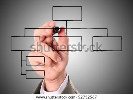 businessman\'s hand drawing an organization chart
