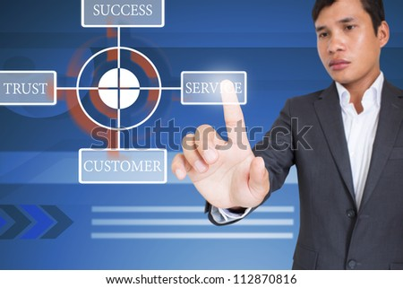 BusinessMan With Organization Structure