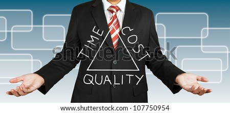 Businessman with text Time Cost and Quality concept