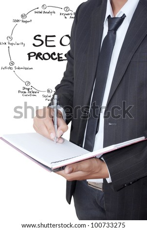 Businessman write on notebook with SEO plan.