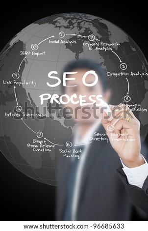 Businessman write SEO process on the whiteboard.