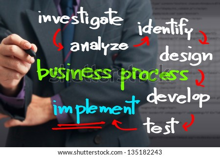 Businessman writing a business process concept