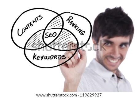 Businessman writing a SEO diagram on the whiteboard