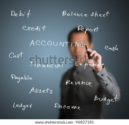 businessman writing accounting concept on whiteboard - stock photo
