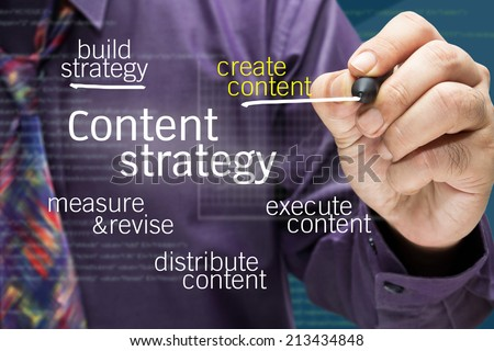 Businessman writing Content strategy concept on screen