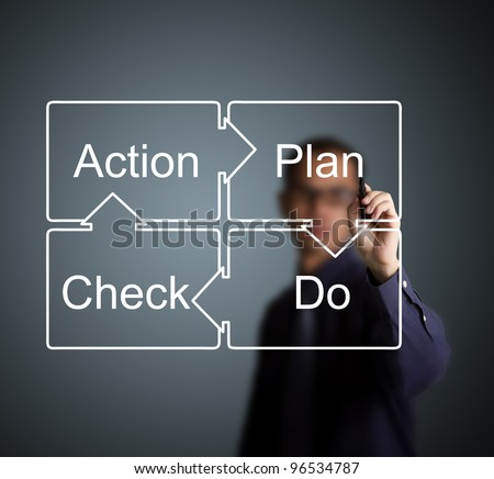 businessman writing control and continuous improvement method for business process, PDCA - plan - do - check - action circle