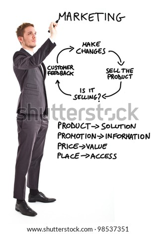 Businessman writing marketing related concepts - stock photo