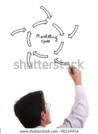 businessmen drawing a marketing diagram on a whiteboard