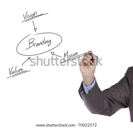 businessmen hand drawing a branding solution diagram on a whiteboard (selective focus)