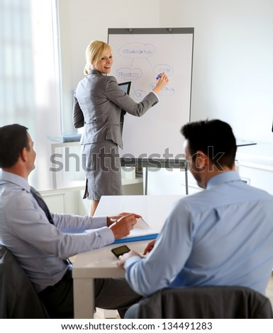 Businesswoman doing business presentation