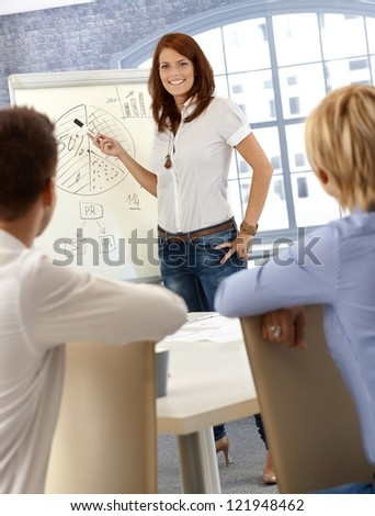 Businesswoman doing presentation, explaining diagram to coworkers, smiling confidently.