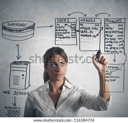 Businesswoman drawing database structure
