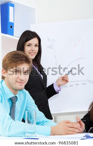 Businesswoman happy smile, looking and pointing finger at a chart put up on the wall, white board, office group of business people associates
