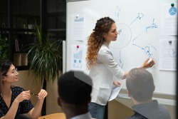 Businesswoman mentor writing on whiteboard, confident business coach presenting marketing plan on flip chart, team leader explaining project strategy, staff training, business partners negotiation