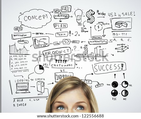 businesswoman thinking and business plan