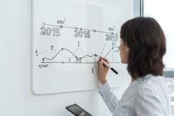 businesswoman working with flip board in office drawing timeline graph