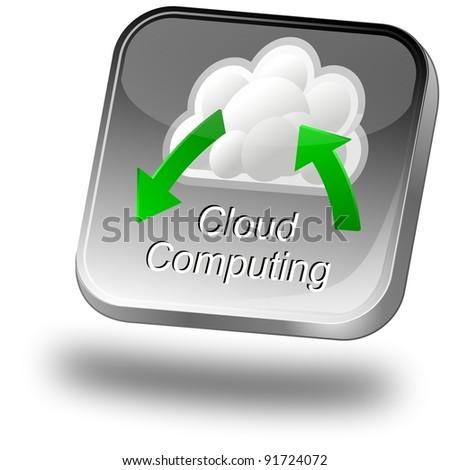 Button Cloud Computing