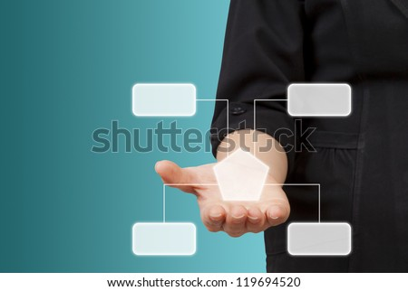 Button on the hand of female businesses, isolated on white.
