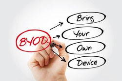 BYOD - Bring Your Own Device acronym, technology concept