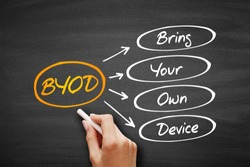 BYOD - Bring Your Own Device acronym, technology concept on blackboard
