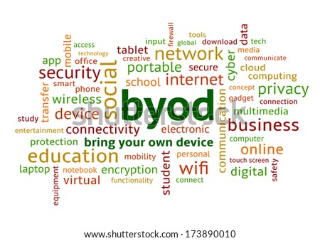 BYOD Bring Your Own Device, Colourful Word Cloud in Lowercase