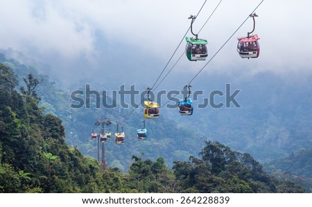 Shutterstock Cable car ferrying passengers up and down the mountain.