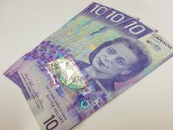 CAD: Canadian dollar, Canada money