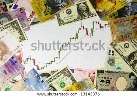 Candlestick chart showing a bull market surrounded by currencies of various countries