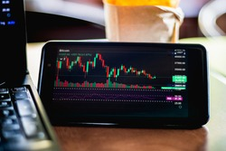 Candlestick chart showing the price of cryptocurrencies like Bitcoin on the sideway trend along with the bullish divergence of Relative Strength Index (RSI) indicator displayed on smartphone screen.