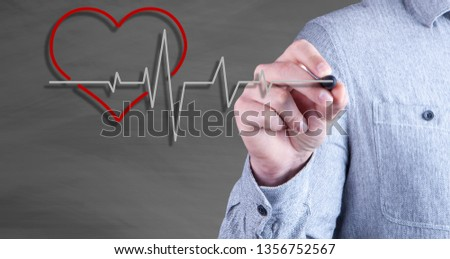 cardiogram and health care