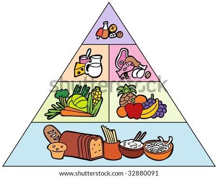 Cartoon Food Pyramid