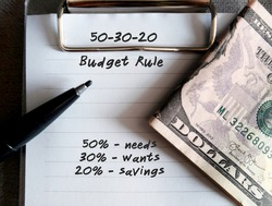 Cash dollars money ,pen and notebook with text written - 50 30 20 RULE , 50% NEEDS 30% WANTS 20% SAVINGS - Rule of Thumb for allocating budget to reach financial goals