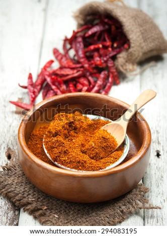 Shutterstock Cayenne pepper spice on wooden table