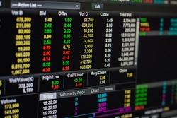 Ceil and floor in online stock market.