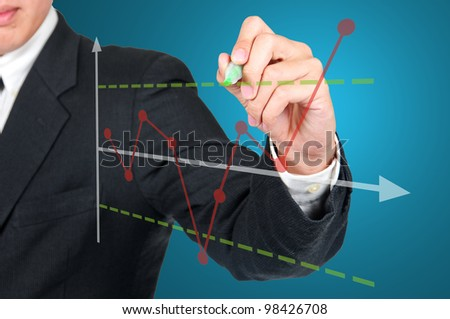CEO writing Statistical pross Control Chart
