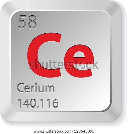 Cerium Element Stock P...
