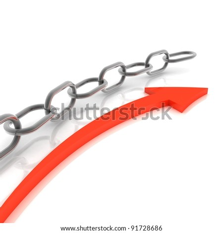 chains with red arrow