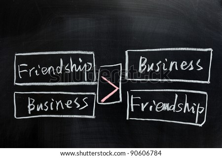 Chalk drawing - Relationship between friendship and business