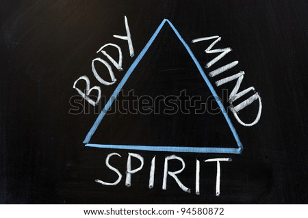 Chalk drawing - Relationship of body, mind and spirit