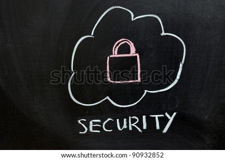 Chalk drawing - Security of cloud service