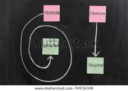 Chalk drawing - Solution of Problem