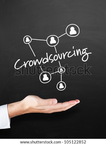 Chalkboard with hand and drawing concept of crowdsourcing