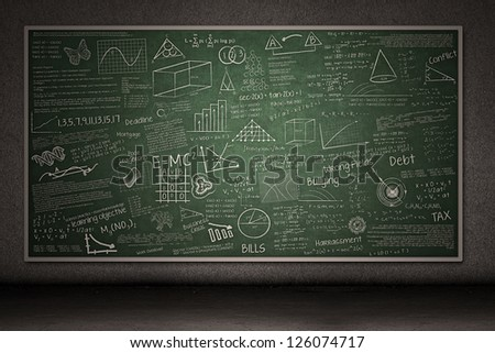 Chalkboard with hand drawings and writings on it