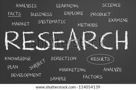 Chalkboard with research concept