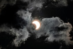 Changing Process of Total eclipse