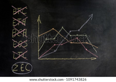Chart of the Crypto-currency on the chalkboard, a display of growth and decline. The concept of choice for trading on the stock exchange.