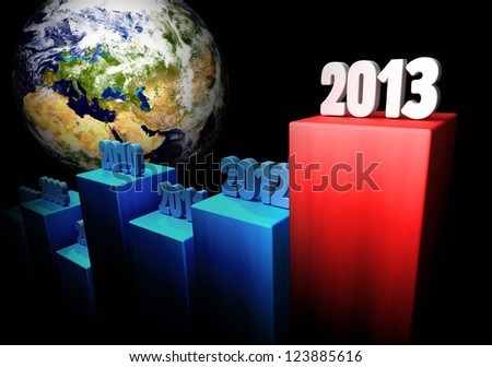 Chart of the global gains in 2013, Europe and Asia in the background. Elements of this image furnished by NASA