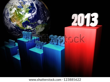 Chart of the global gains in 2013, North America in the background. Elements of this image furnished by NASA