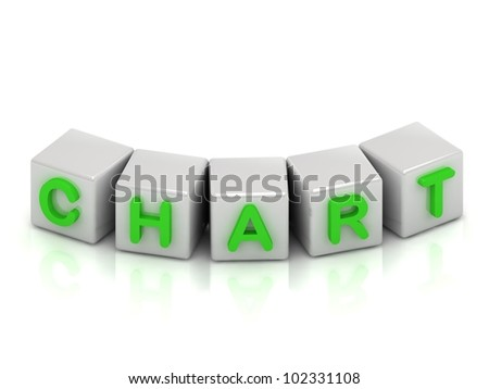chart text on white cubes on white background
